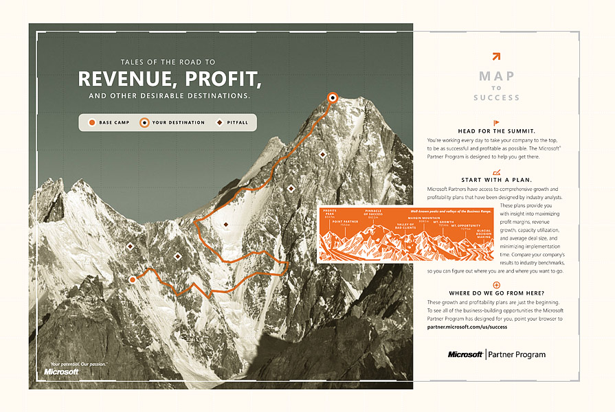 Advertizing campaign (print and web) commissioned by the McCann Erikson agency in San Francisco, featuring my image of the west face of Gasherbrum IV in the Pakistan Karakoram