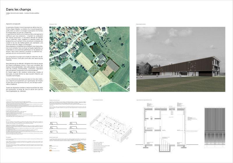 (Ichnos SA)Ecole secondaireApples - Vaud- Suisse
