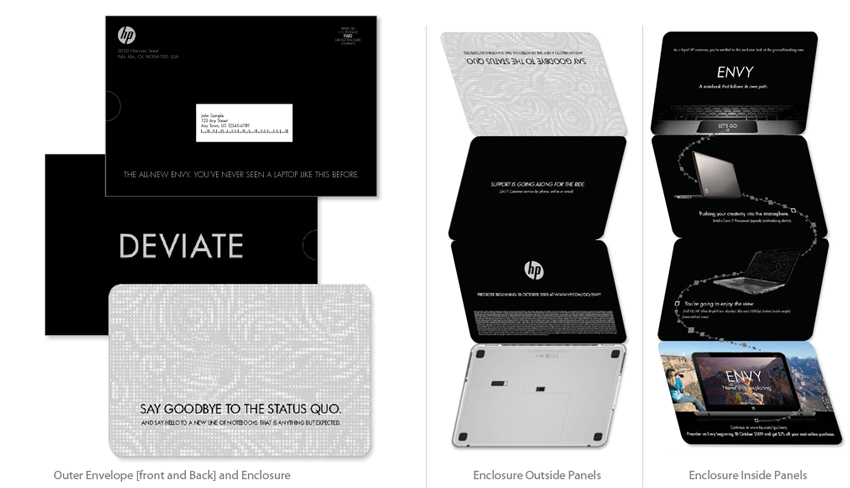 Creative direct mailers multiple folds creative direct for Direct from the designers