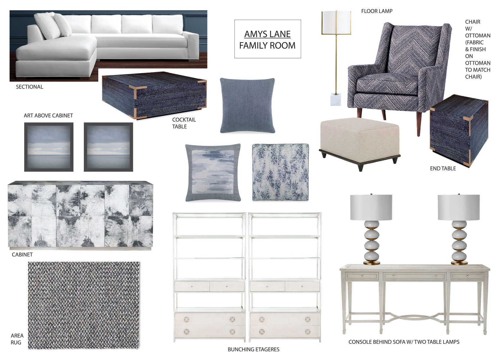 STAGING CONCEPT BOARD FOR THE FAMILY ROOM