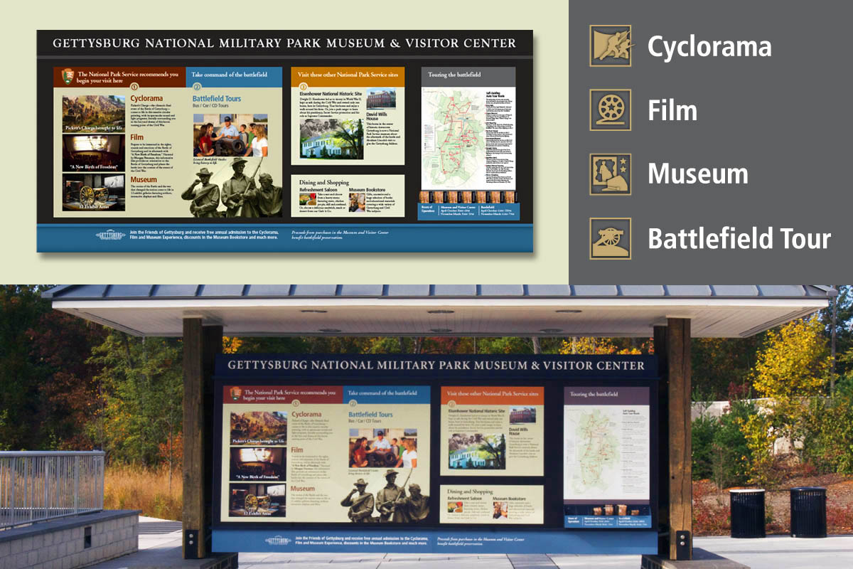 Orientating visitors to the Gettysburg National Military Park starts with this outdoor information kiosk. The design incorporates a 3-step strategy for helping visitors get the most out of their visit.