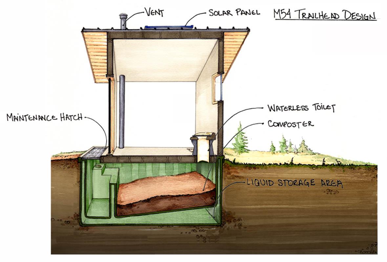 Trailhead_Design-email2