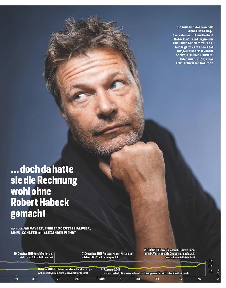 Focus Magazine, Germany, Robert Habeck