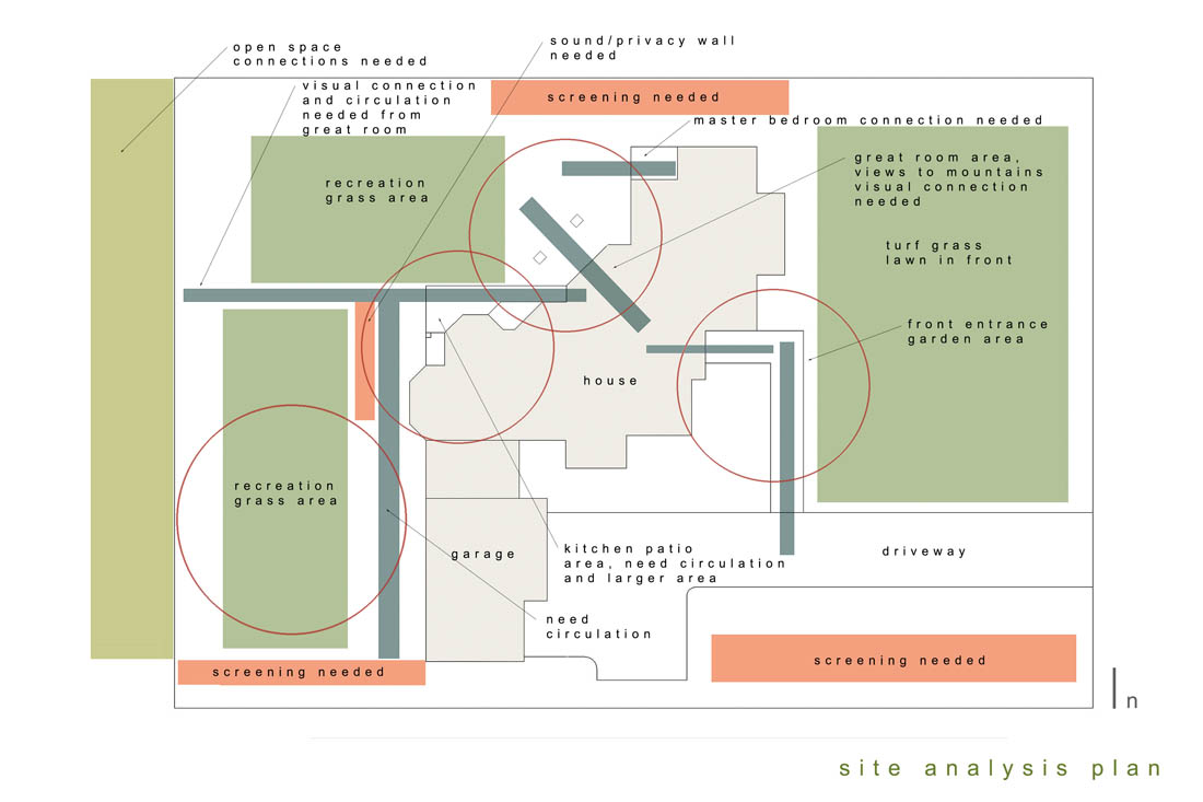 A more detailed site analysis is then conducted to determine how the indoor and outdoor functions will work together.