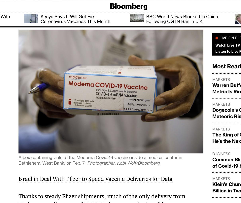 Bloomberg. Febuary 2021