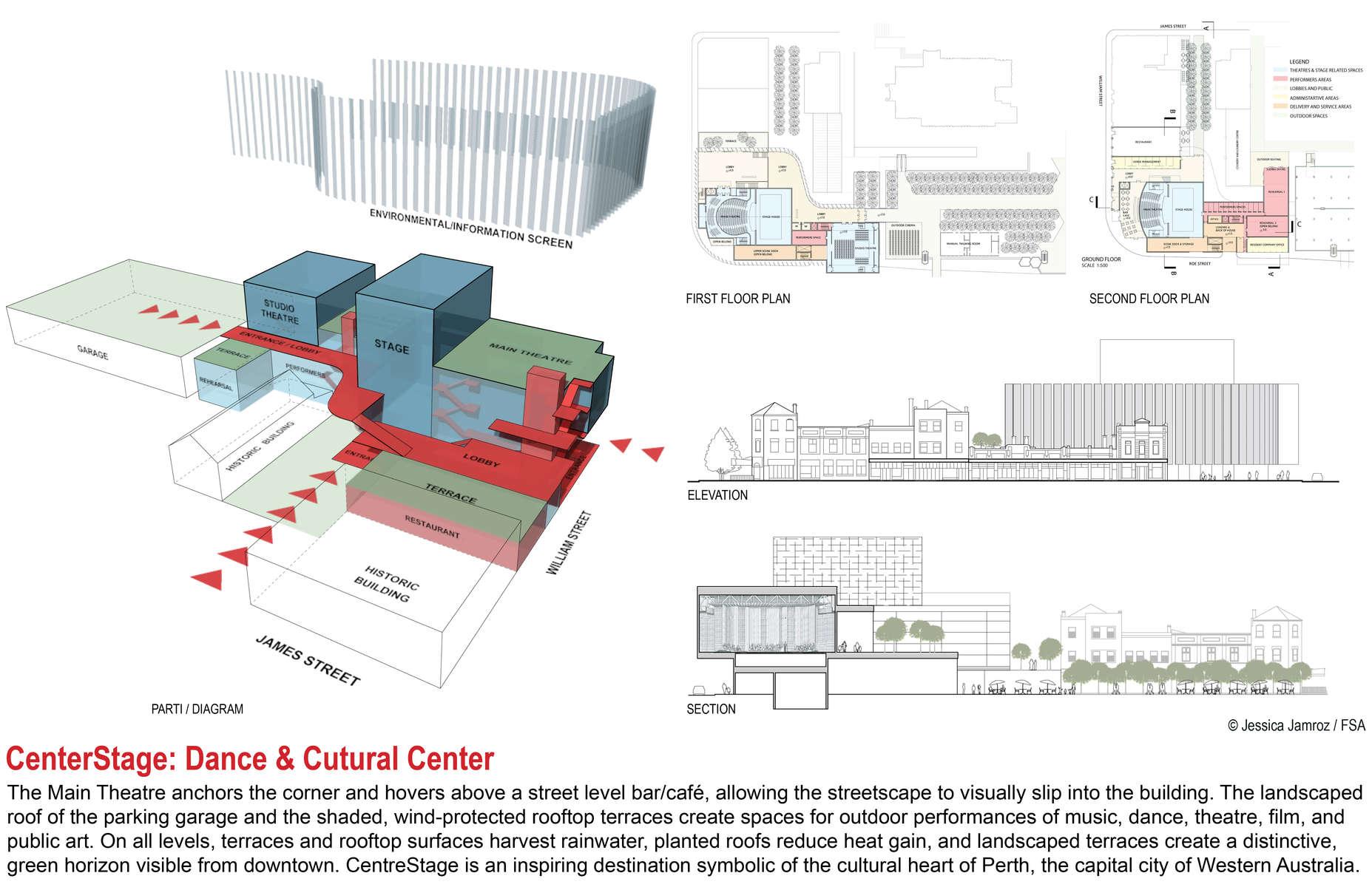 Center-Stage2