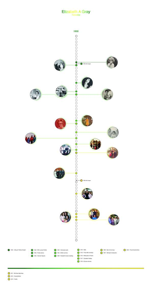A bird's-eye view of the Portholes - H TimeLine, showing how all the years and decades branch off one vertical line.